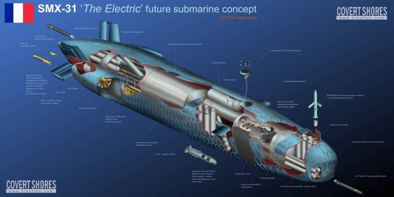 Подборка необычных субмарин ближайшего будущего