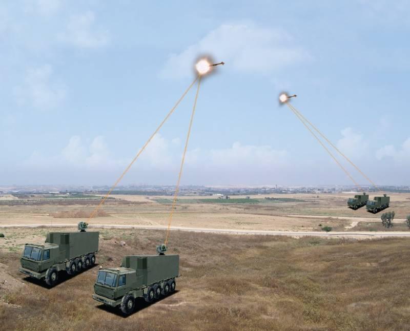 Израильские проекты лазерной ПРО