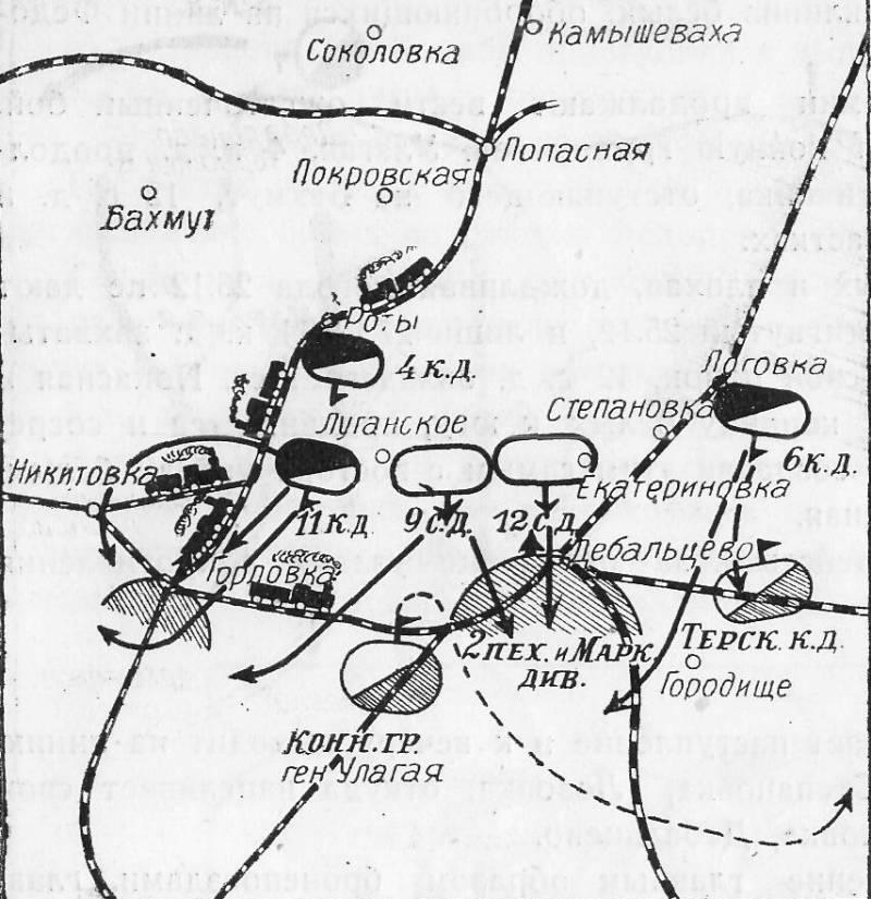 Битва за Донбасс 100 лет назад. Часть 2