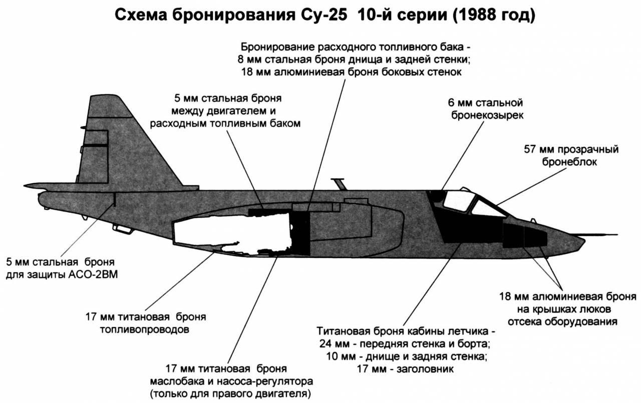 https://topwar.ru/uploads/posts/2019-02/1549370266_su-25-5.jpg