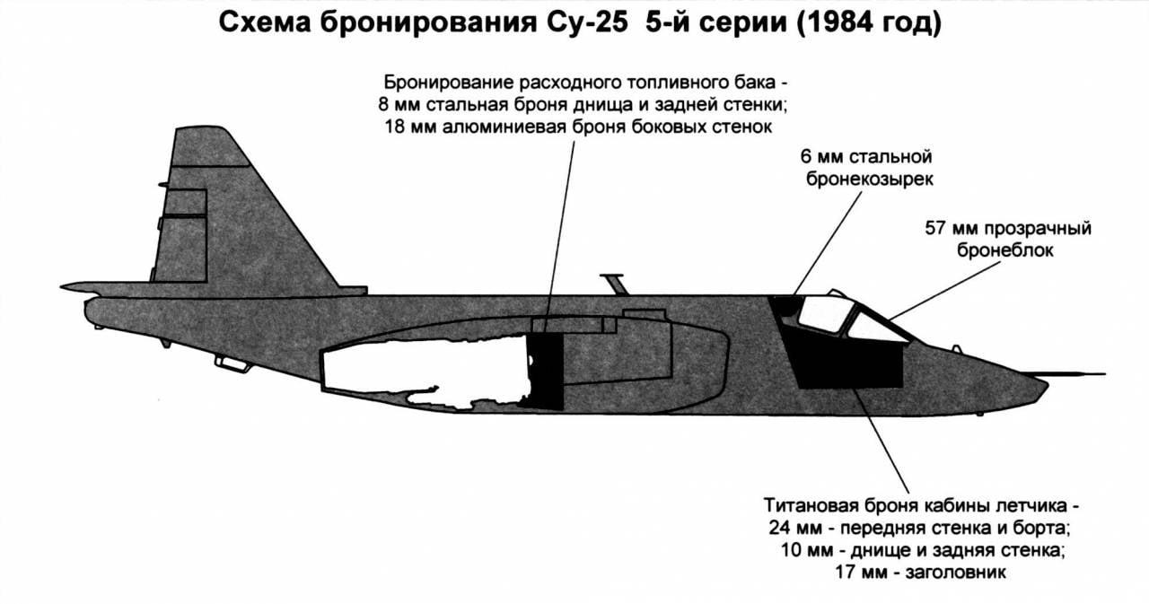 e8e46f58e298 Ранний вариант защиты самолета. Рисунок
