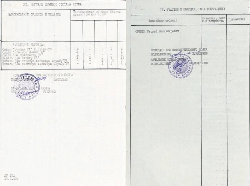 러시아 국방부는 아프간 전쟁 기간에 대한 문서를 기밀 해제했다.