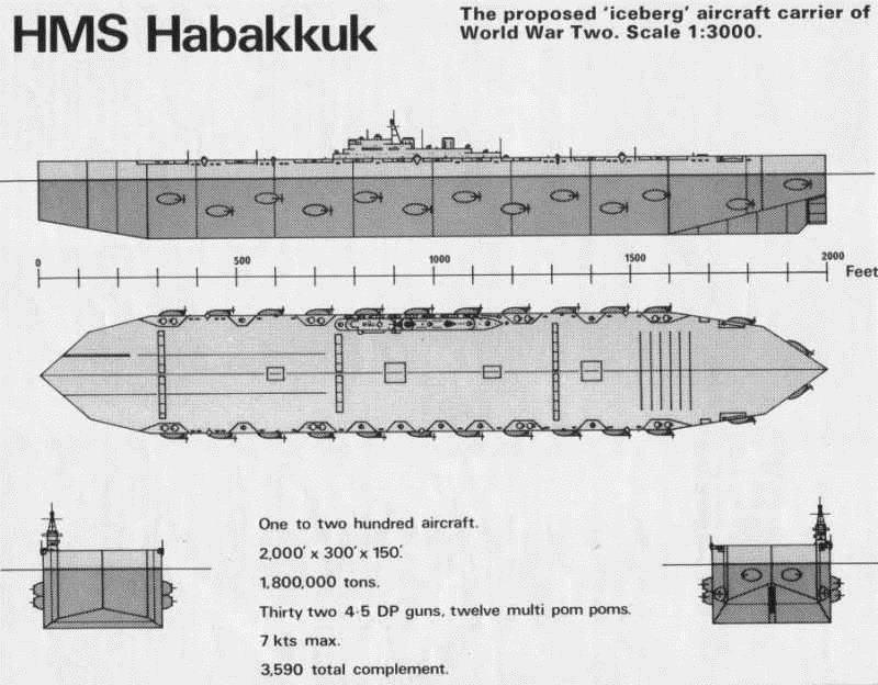 Проект Habakkuk. Особый авианосец из особого материала