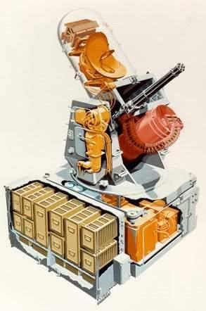 Зенитная артиллерийская установка Centurion C-RAM: сомнительная эффективность на фоне заявлений об успехах