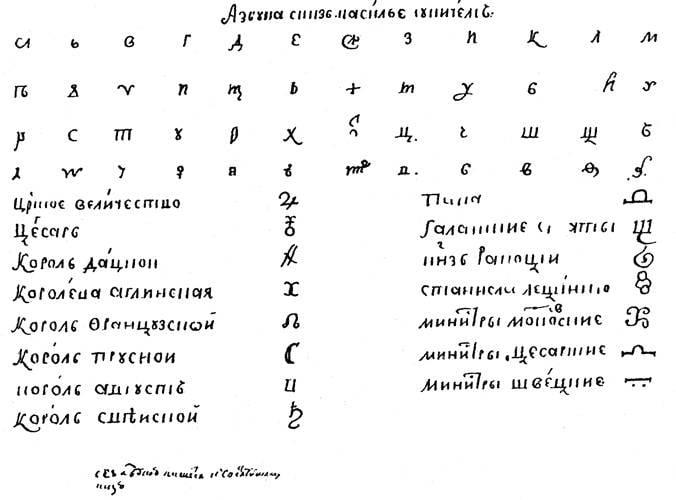 Шифровальщики Петра I. Император-новатор. Окончание
