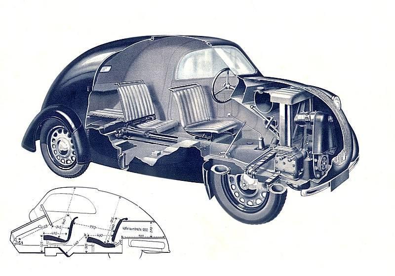 Gering और Bormann की कारों का मास्को निवास। मर्सिडीज ईवा ब्राउन। अंत