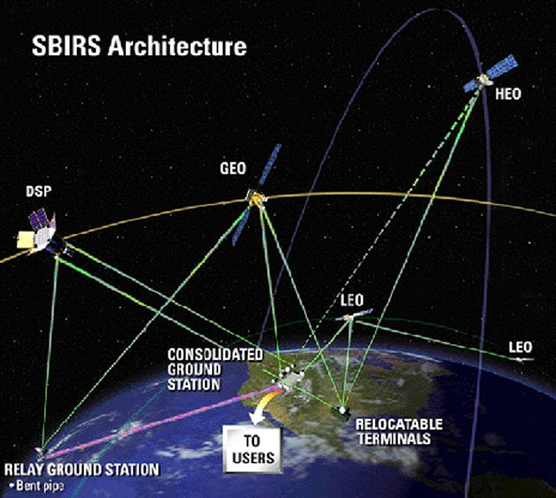Command of the US space forces. Structure and weapons of the future