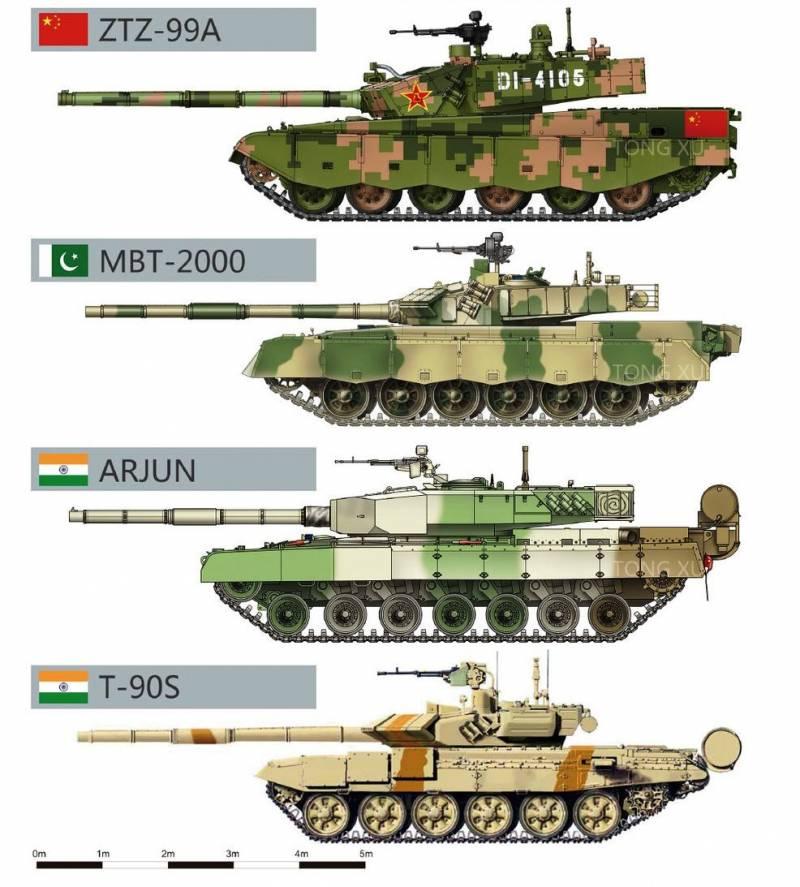 Т-90С сравнили с зарубежными танками