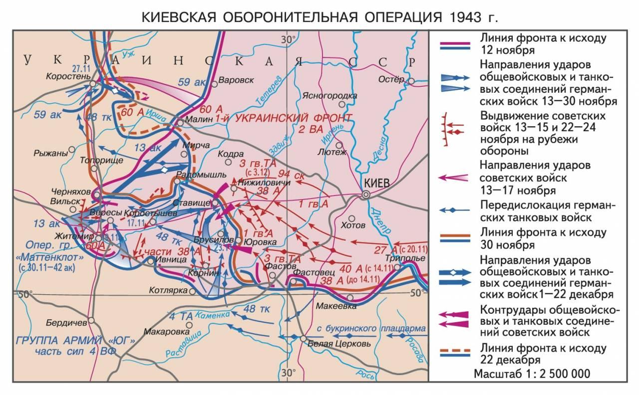 https://topwar.ru/uploads/posts/2019-04/1556128359_oboronitelnaja-operacija-1943g.jpg