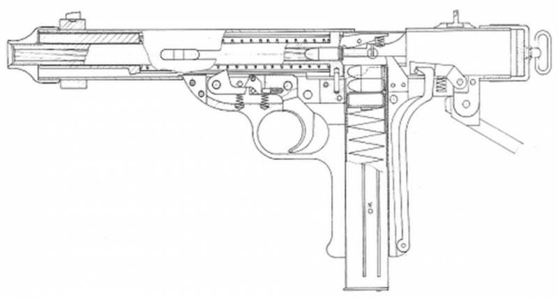 Пистолет-пулемёт «Узи» против «Маузера» и «Эрмы»