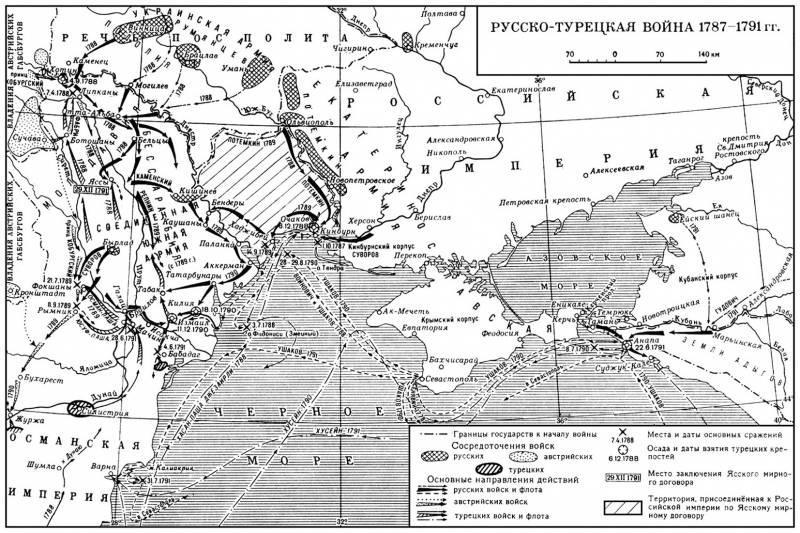 Дивизия Дерфельдена разгромила турецкую армию в трёх сражениях