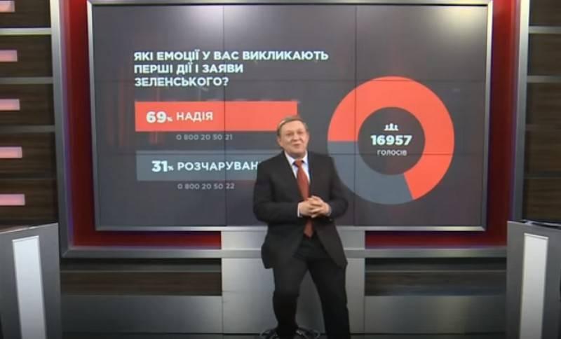 Em Kiev, disse que as sanções anti-russas fortaleceram a economia da Rússia