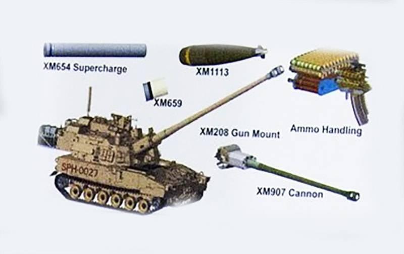 미국 배럴 포병 시스템. ERCA 프로그램 및 새로운 사격장 기록