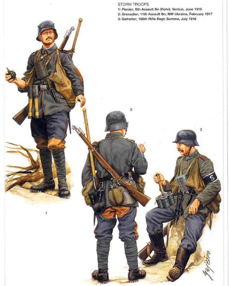 Штурмовые группы Второго рейха