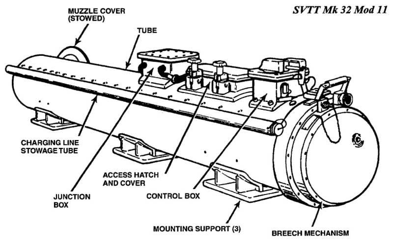https://topwar.ru/uploads/posts/2019-05/thumbs/1558616591_mk-32-torpedo-tube-27.jpg
