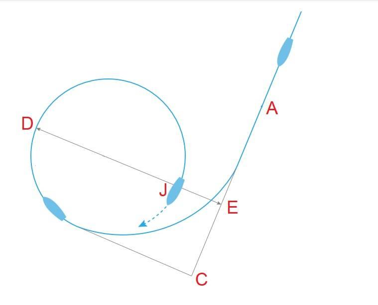 О тактическом преимуществе скорости в морском сражении, или Два узла для «crossing T»