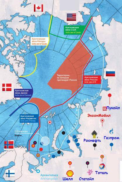 the Northern sea route. Large-scale construction and Russia's allies