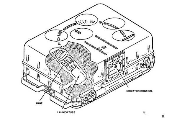 रिमोट माइनिंग सिस्टम M131 MOPMS (यूएसए)