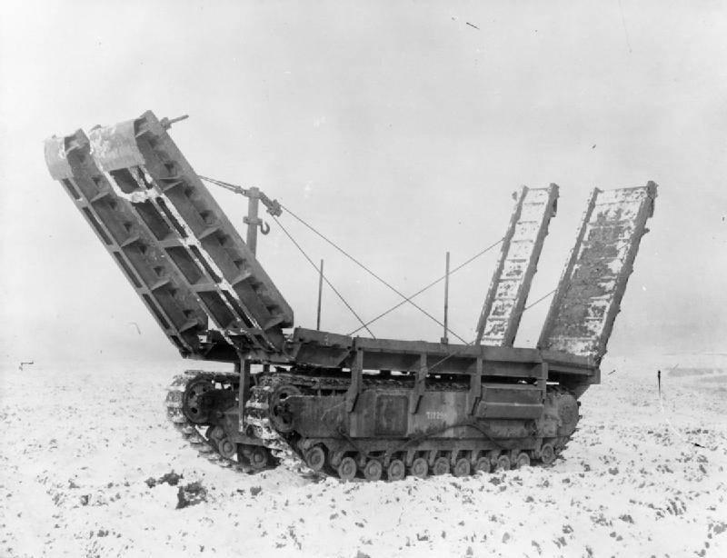 Panzertanks der Churchill ARK-Familie (Großbritannien)