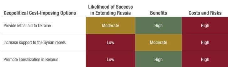 ロシア語でのフランサフリーク、またはソ連崩壊後のロシアの戦略