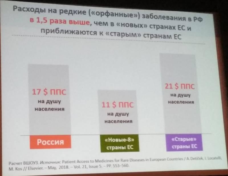 Почему русские вымирают?