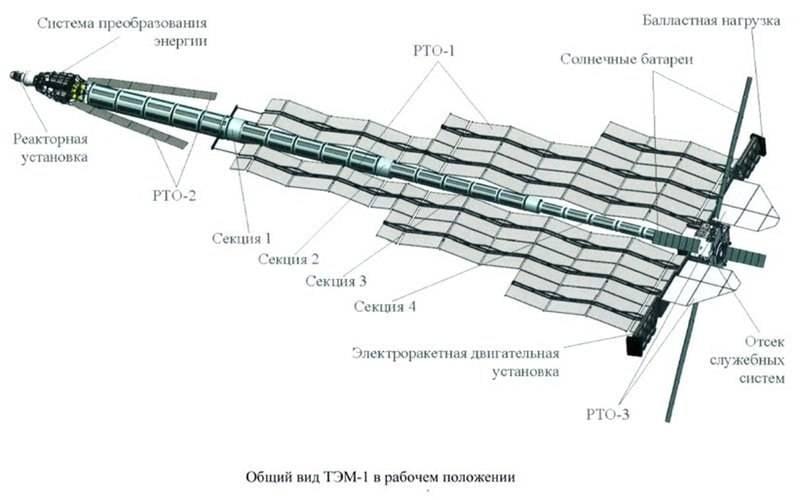Космический ядерный буксир. ТЭМ на МАКС-2019