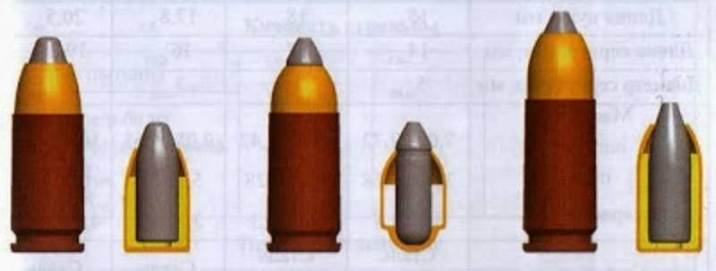 Sobre munição, pistolas do exército e submetralhadoras nas Forças Armadas da RF