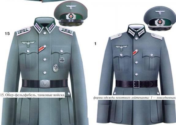 1940 वर्ष के अंत में जर्मन सैनिकों के बारे में खुफिया जानकारी