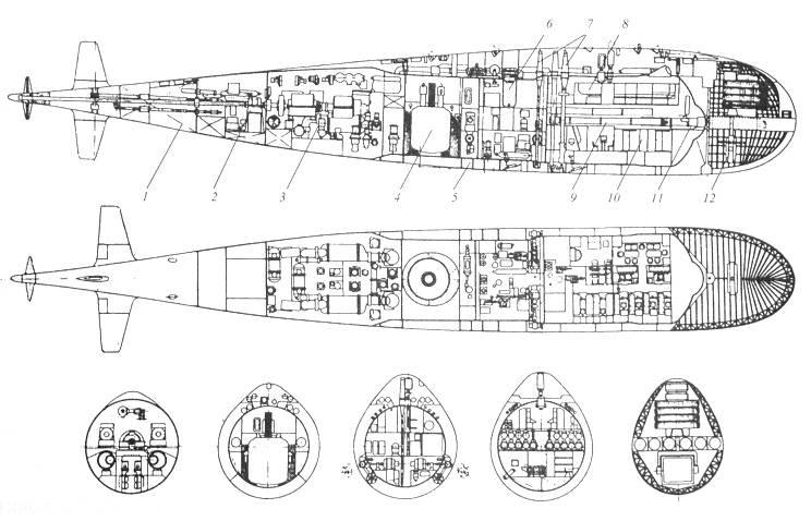 O mistério do submarino chinês sem tanque
