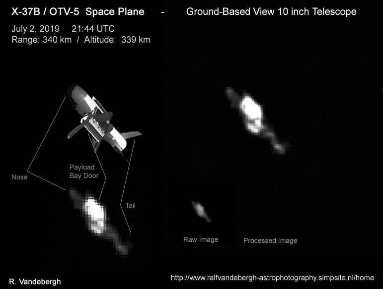 秘密波音X-37B:从太空返回