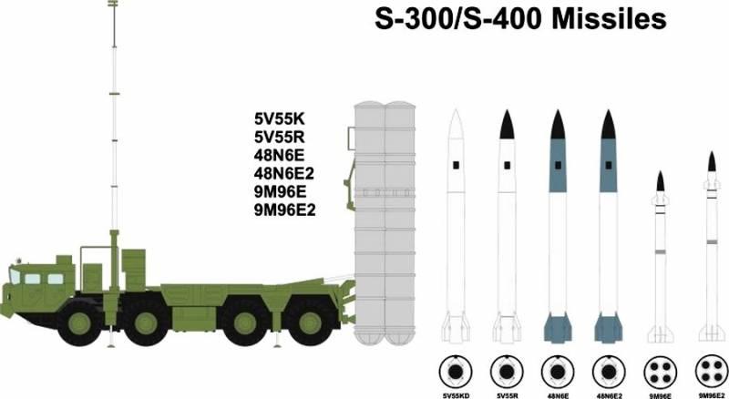 Атомный крейсер «Адмирал Нахимов» получит все типы гиперзвуковых ракет