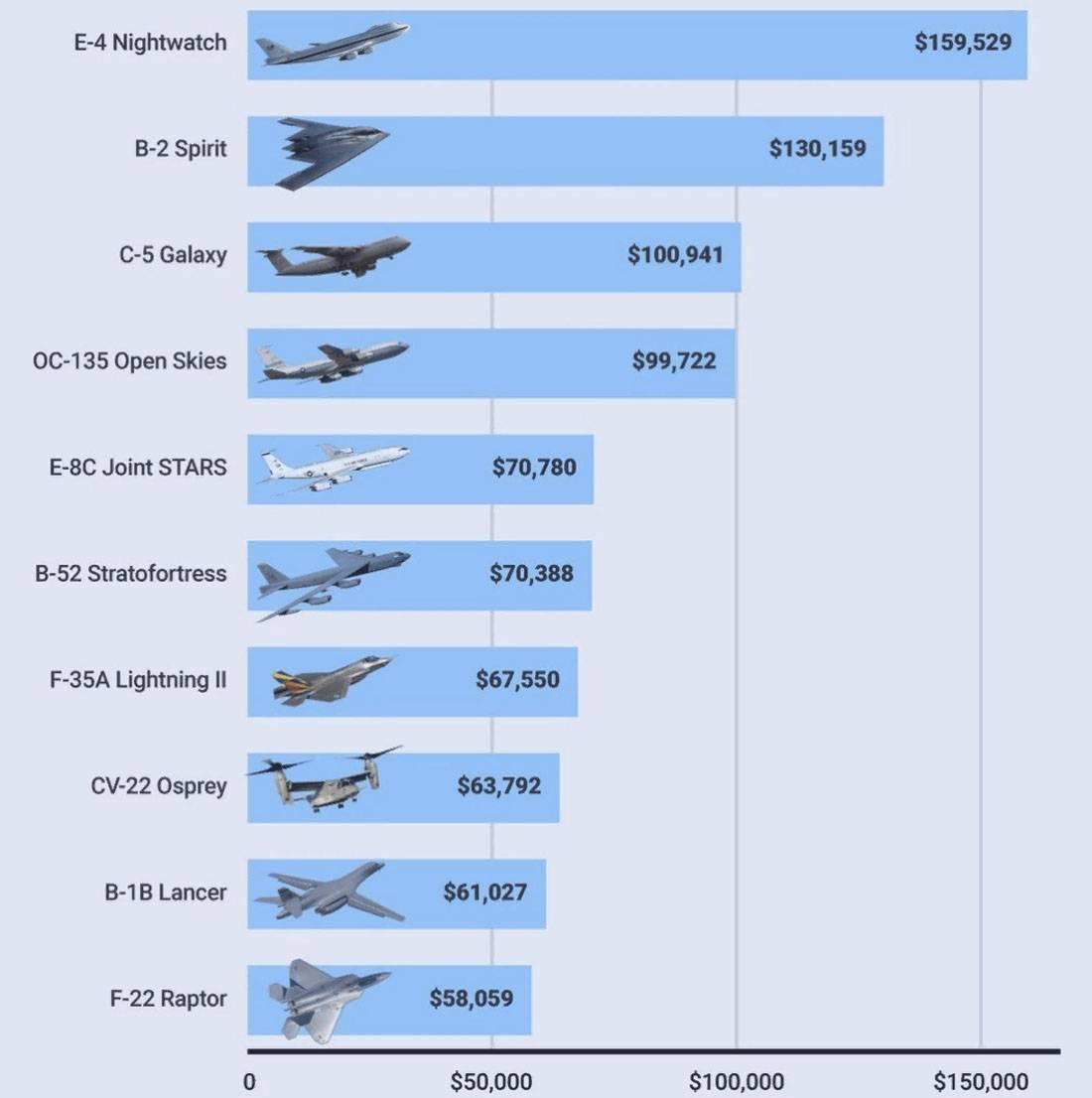 Истребителя полета стоимость часа трактора в аренды час стоимость