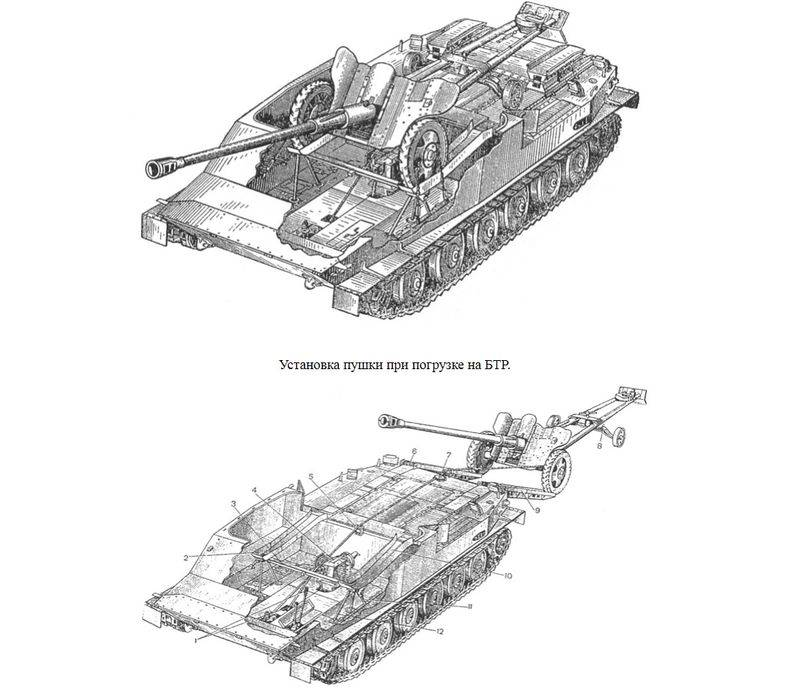 BTR-50P. By land and by water