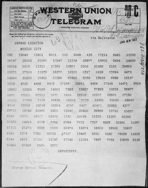 Телеграмма Циммермана. Как США вступили в Первую мировую войну