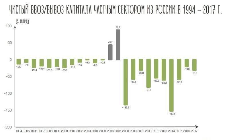 Taxes in Russian: whoever didn't hide is to blame