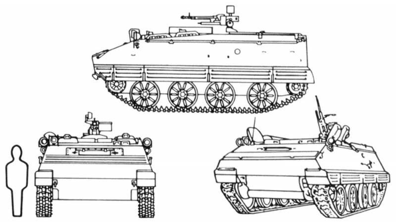 Type 63. Китайский взгляд на бронетранспортёры