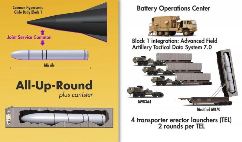 Запуск баллистической ракеты меньшей дальности в США: по горячим следам