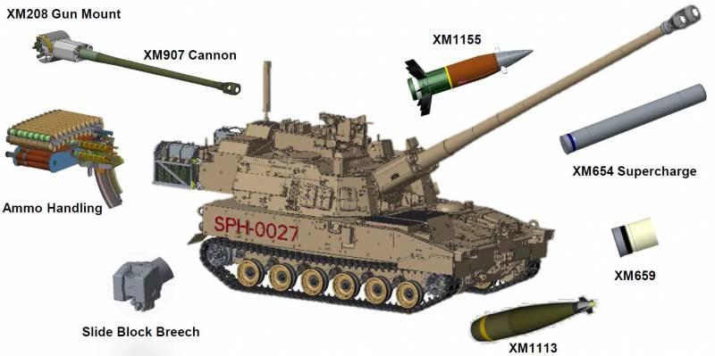 Что показывают новые фото САУ XM1299?