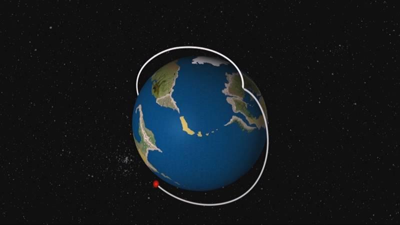 Глобальная дальность доставки боезарядов. «Сармат» сегодня и завтра