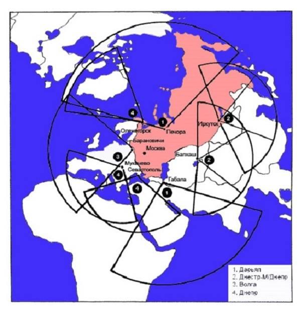 परमाणु त्रय का सूर्यास्त? एसपीआरएन का ग्राउंड और स्पेस ईकल्स