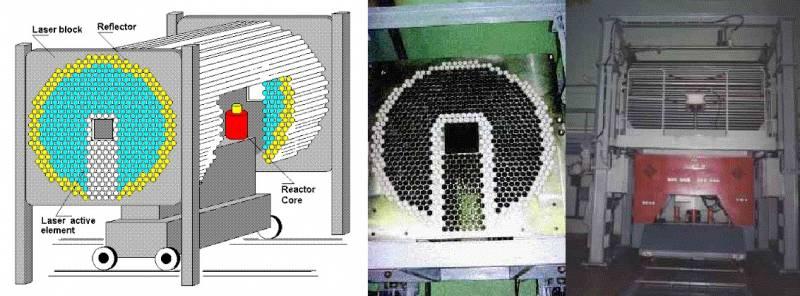 Peresvet laser complex - Page 8 1580459215_11-okuyan-na-baze-reaktora-bars-6