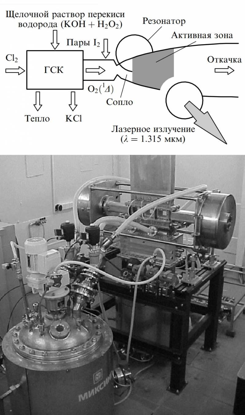 Секреты комплекса «Пересвет»: как устроен российский лазерный меч?