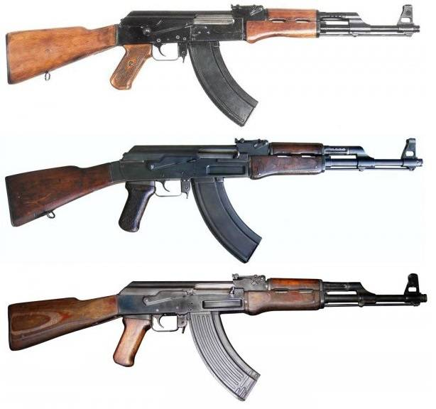 Combined small arms: causes, projects and prospects
