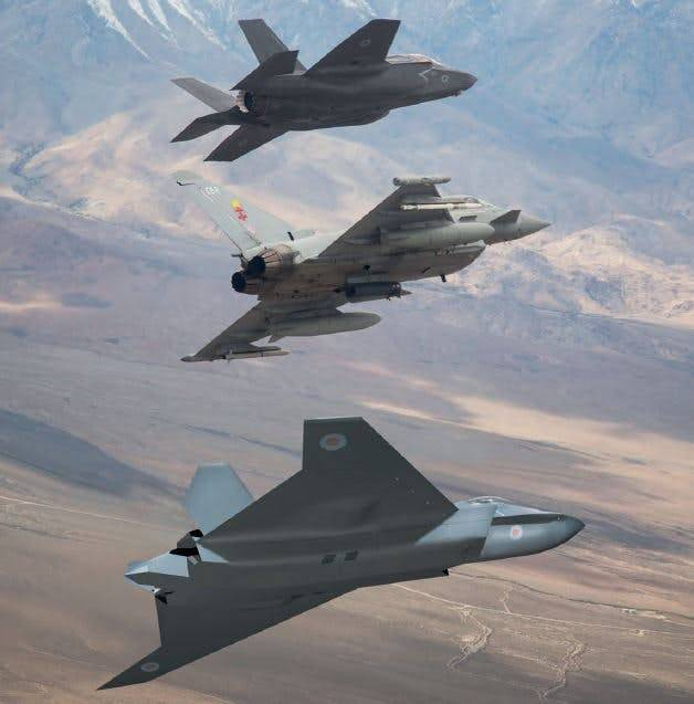 British air supremacy. Key Benefits of BAE Systems Tempest