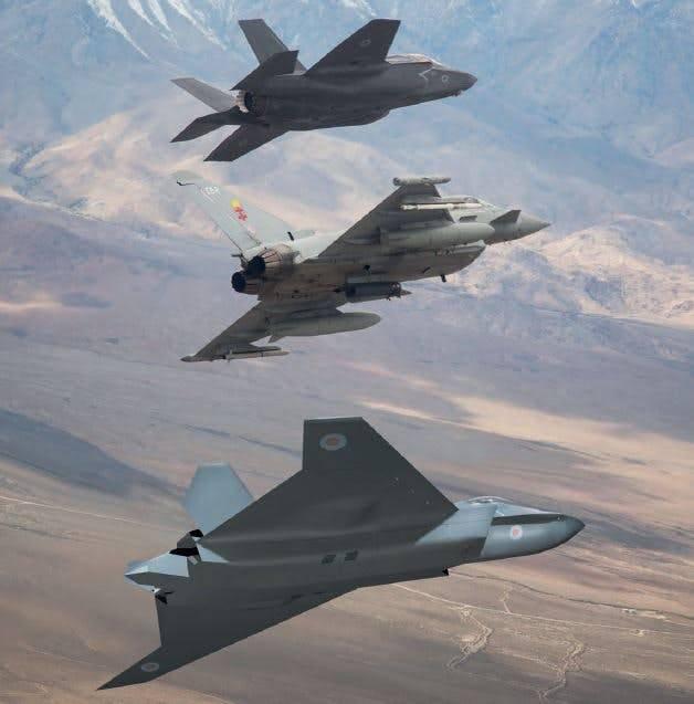 Britische Luftherrschaft. Hauptvorteile von BAE Systems Tempest