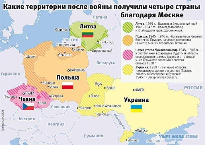 얄타 -45 이전에 폴란드가 유포되기 시작한 이유