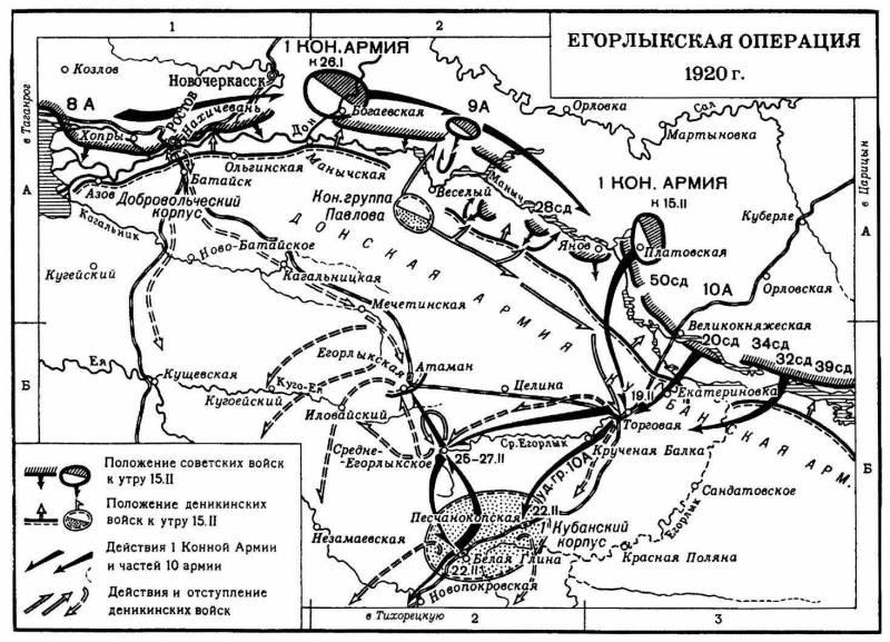 Разгром армии Деникина в Тихорецком сражении