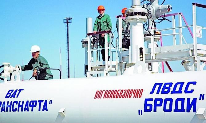 An alternative to Russian oil: Minsk is not appeasing, Kiev helps