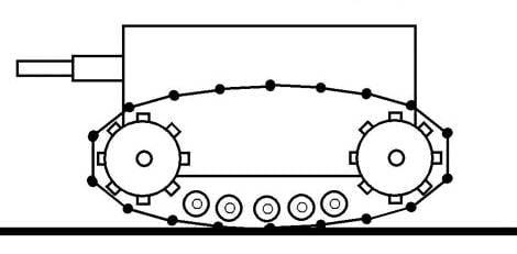 Voraussetzungen für das Erscheinen von Panzern: zwischen Wünschen und Möglichkeiten