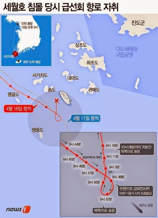 """为什么韩国轮渡"""" Sevol""""沉没?"""